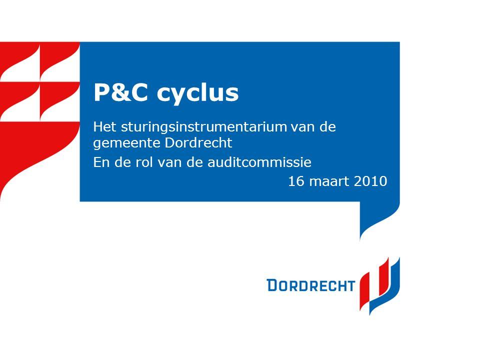 P&C cyclus Het sturingsinstrumentarium van de gemeente Dordrecht