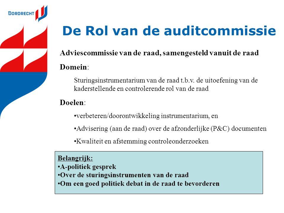 De Rol van de auditcommissie