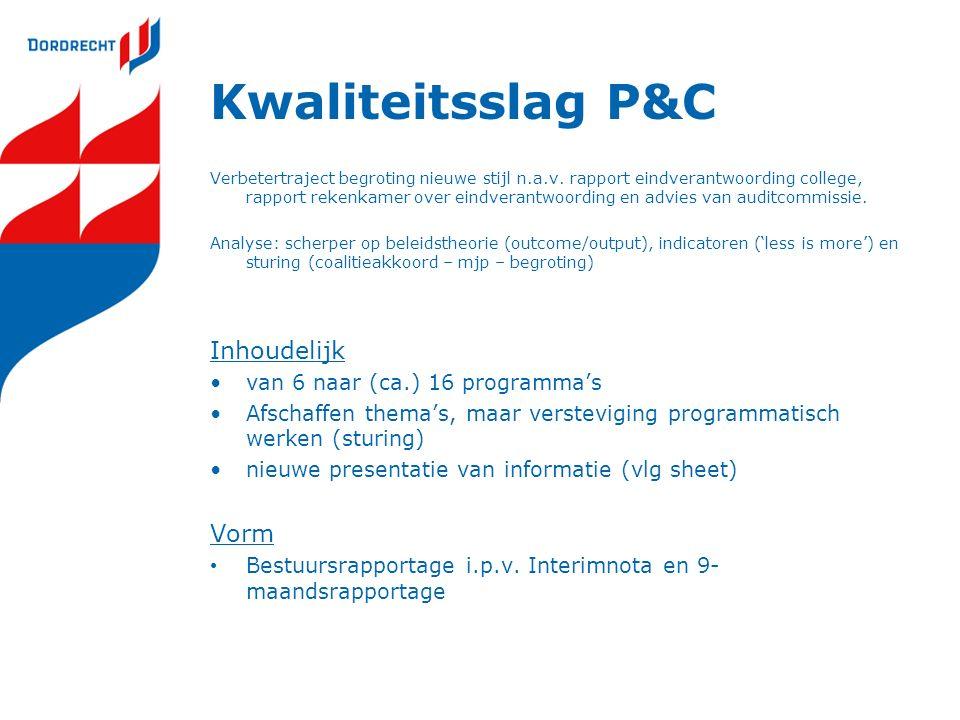 Kwaliteitsslag P&C Inhoudelijk Vorm van 6 naar (ca.) 16 programma's