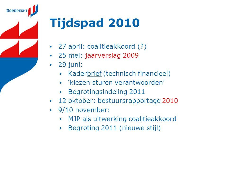 Tijdspad 2010 27 april: coalitieakkoord ( ) 25 mei: jaarverslag 2009