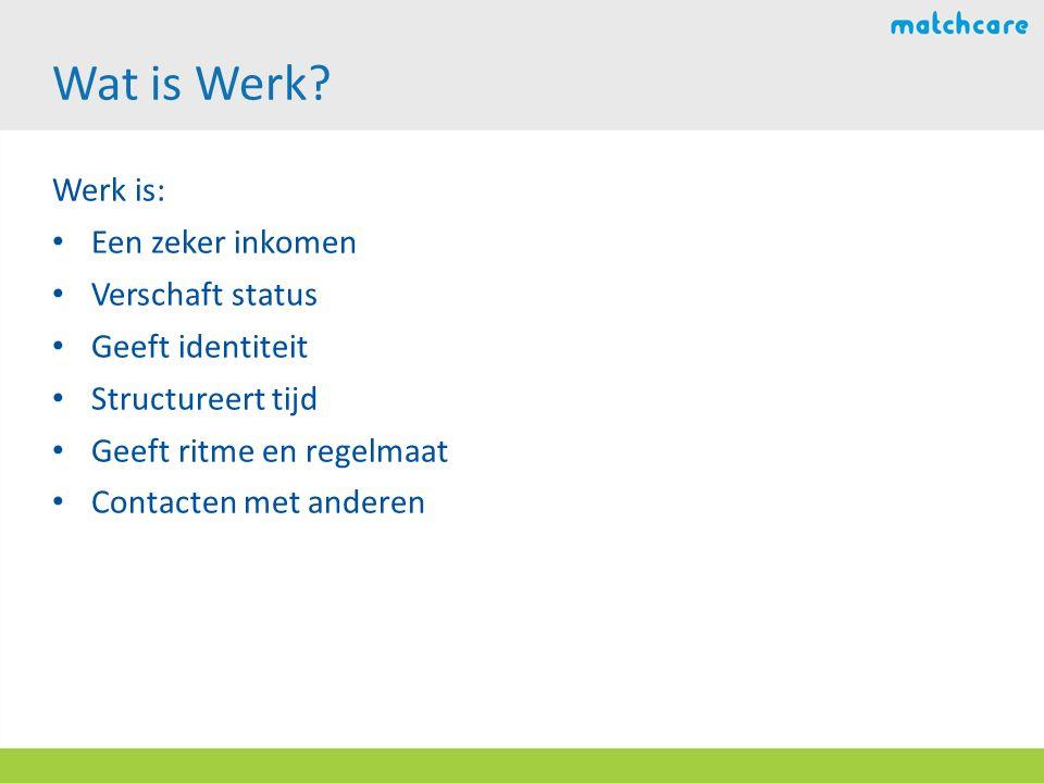 Wat is Werk Werk is: Een zeker inkomen Verschaft status