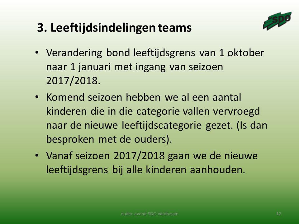 3. Leeftijdsindelingen teams