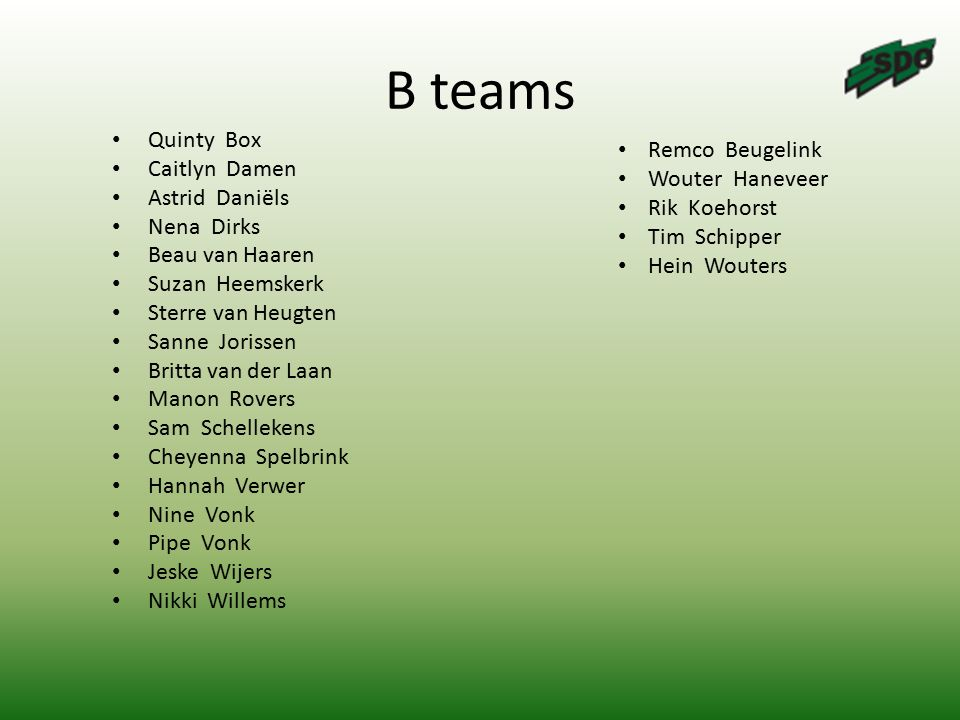 B teams Quinty Box Remco Beugelink Caitlyn Damen Wouter Haneveer