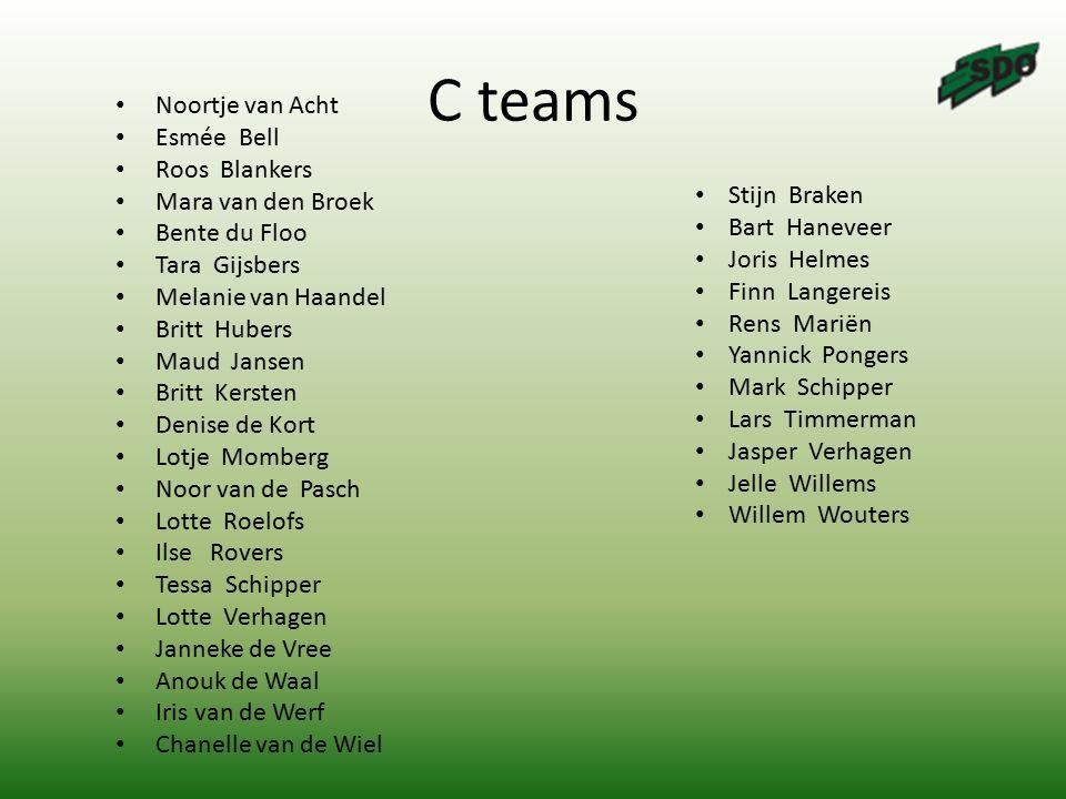 C teams Noortje van Acht Esmée Bell Roos Blankers Mara van den Broek