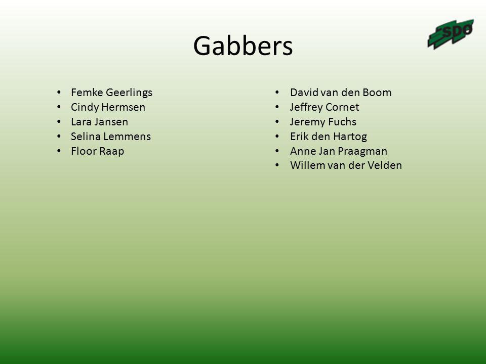 Gabbers Femke Geerlings Cindy Hermsen Lara Jansen Selina Lemmens
