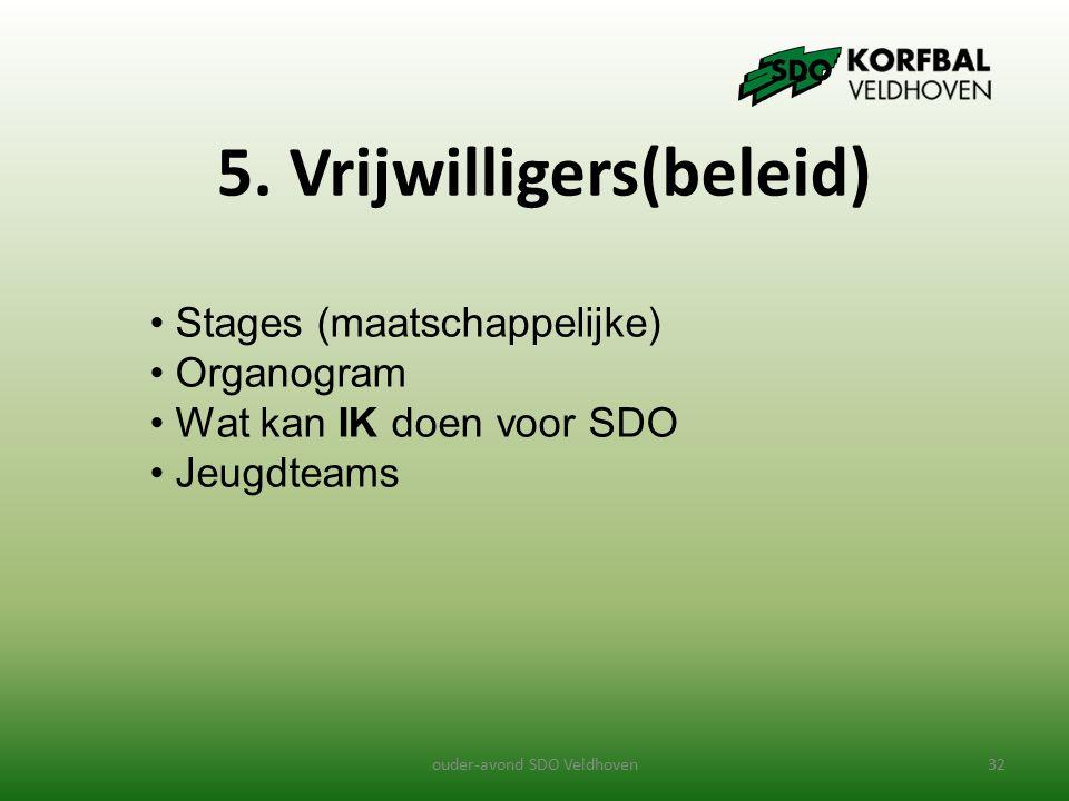 5. Vrijwilligers(beleid)