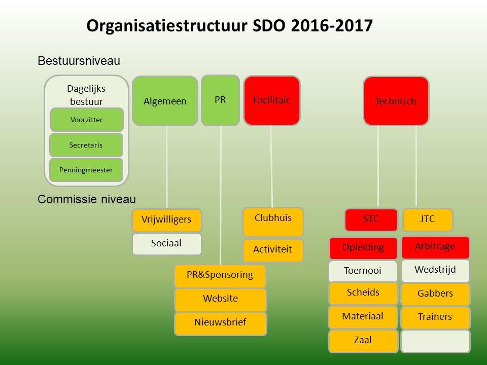 Organisatiestructuur SDO 2016-2017