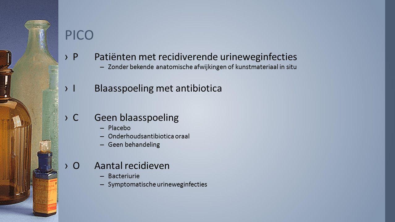 PICO P Patiënten met recidiverende urineweginfecties