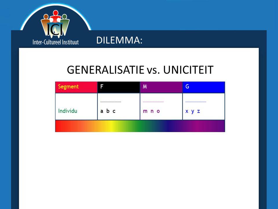 GENERALISATIE vs. UNICITEIT