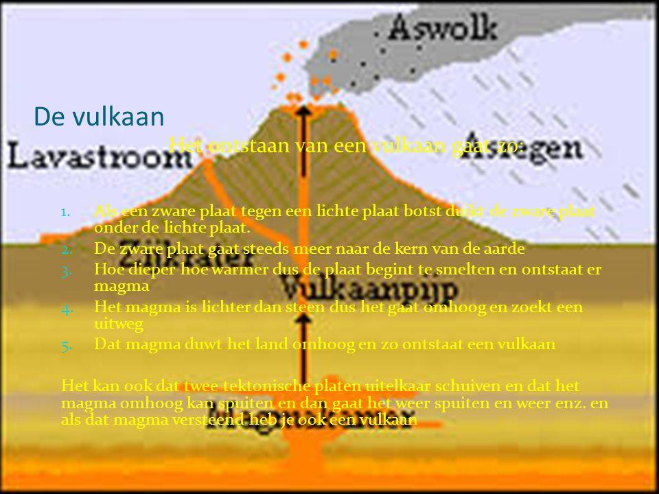 Het ontstaan van een vulkaan gaat zo: