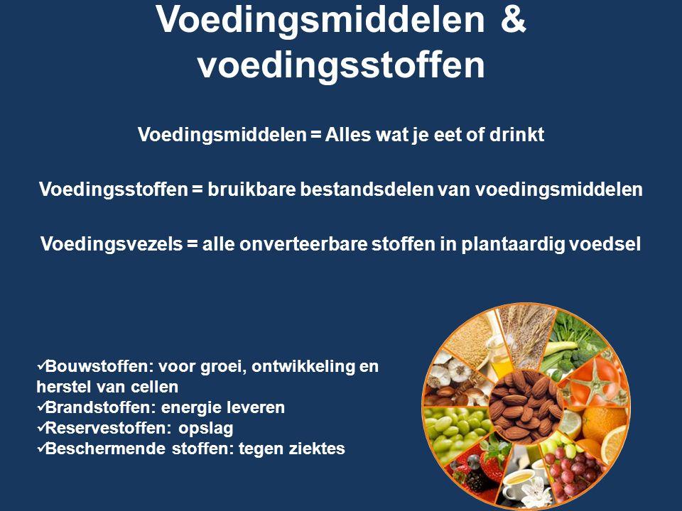 Voedingsmiddelen & voedingsstoffen