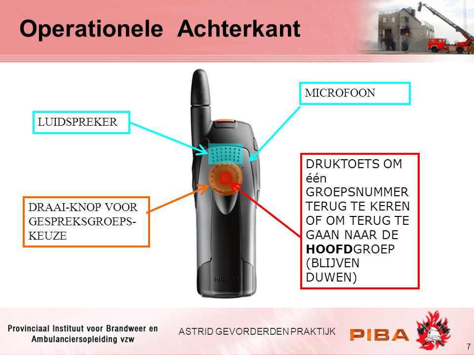 Operationele Achterkant
