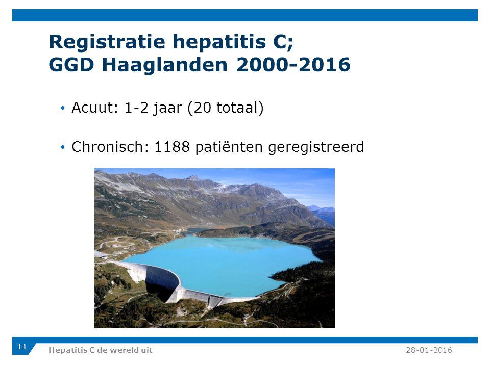 Registratie hepatitis C; GGD Haaglanden 2000-2016