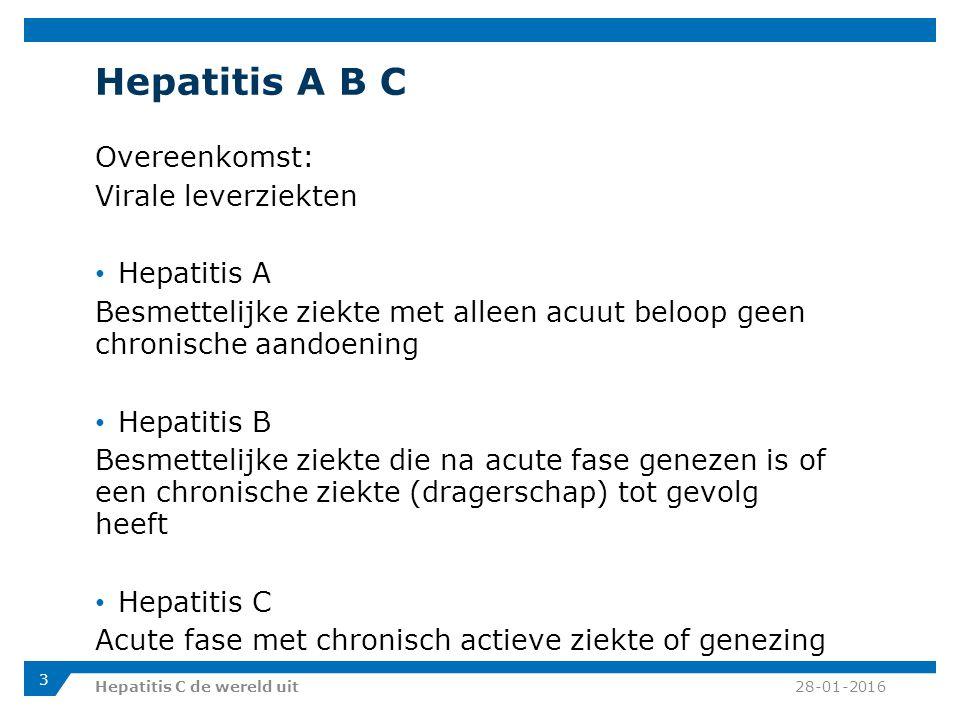 Hepatitis A B C Overeenkomst: Virale leverziekten Hepatitis A