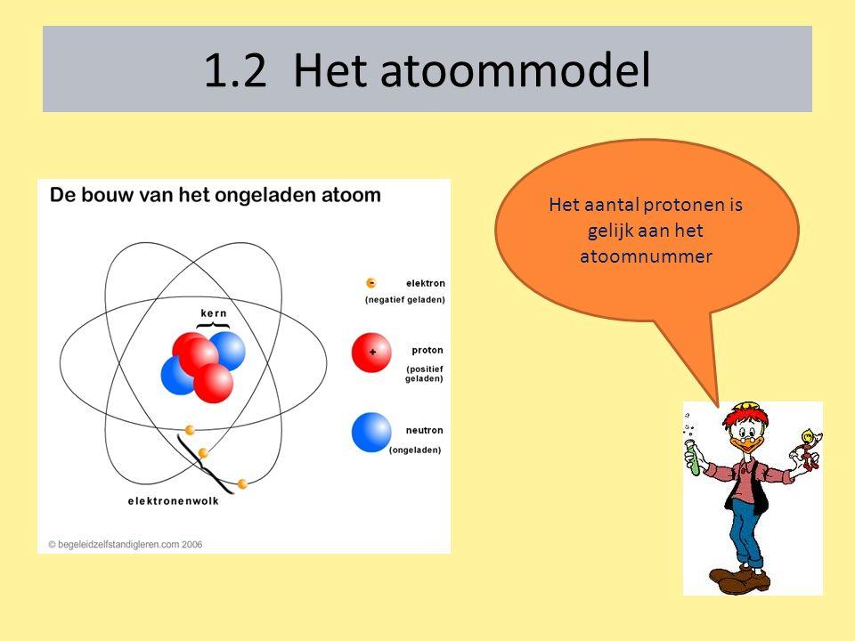 Het aantal protonen is gelijk aan het atoomnummer