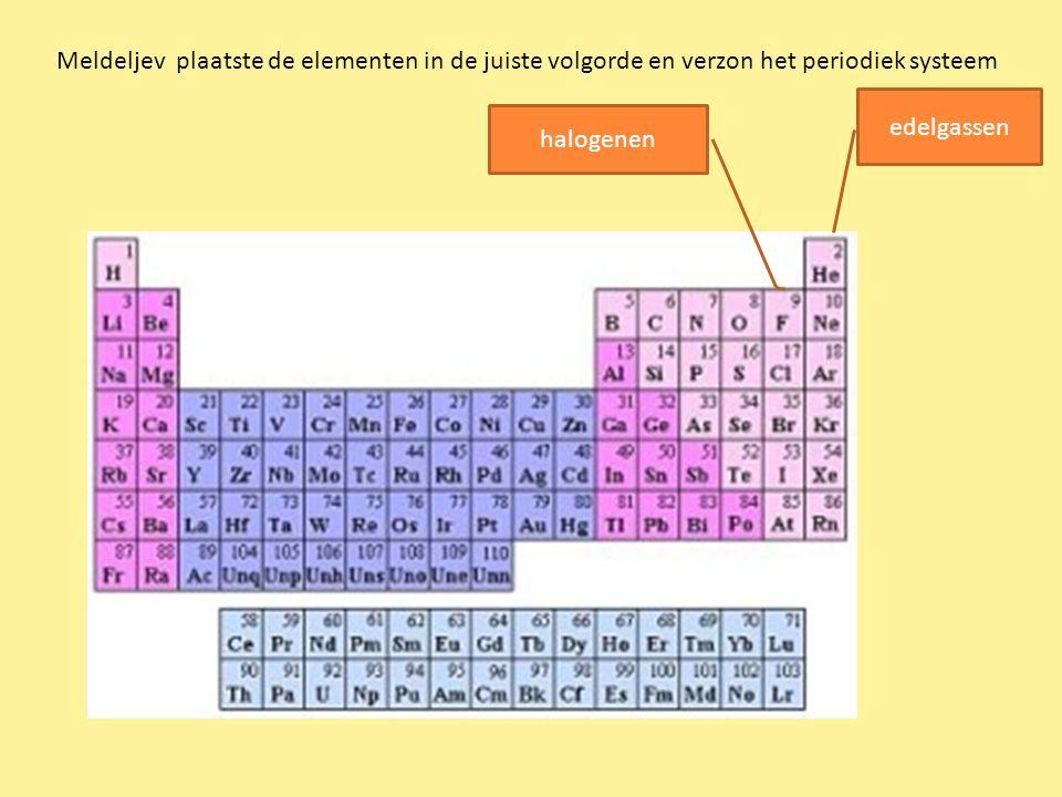 Meldeljev plaatste de elementen in de juiste volgorde en verzon het periodiek systeem