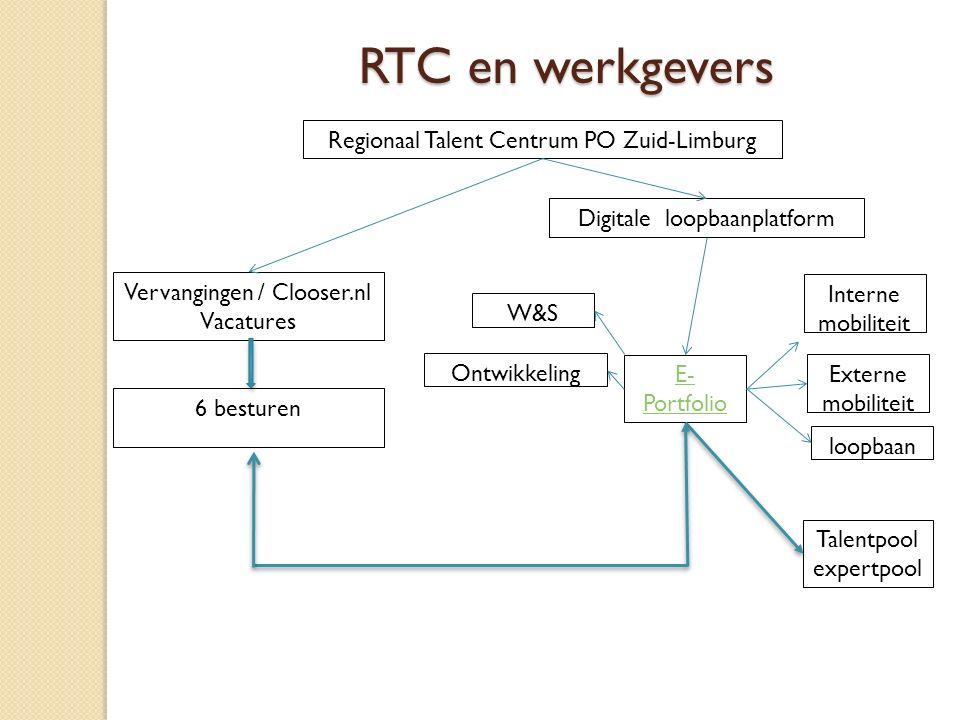 RTC en werkgevers Regionaal Talent Centrum PO Zuid-Limburg