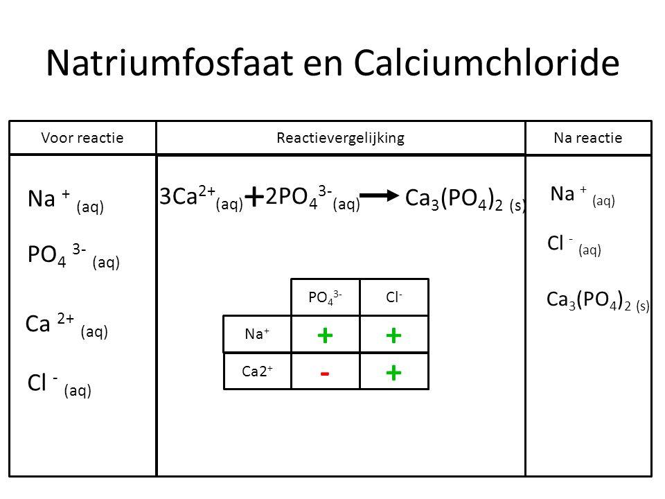 Natriumfosfaat en Calciumchloride