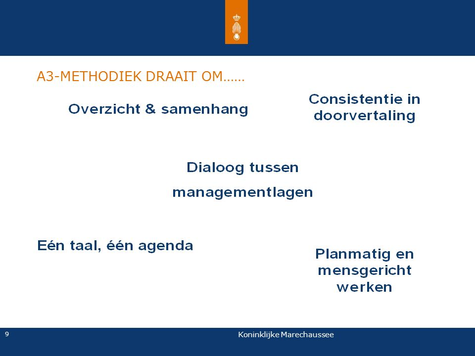 A3-METHODIEK DRAAIT OM……