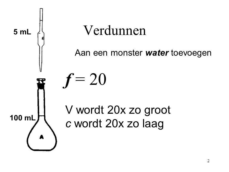 f = 20 Verdunnen V wordt 20x zo groot c wordt 20x zo laag
