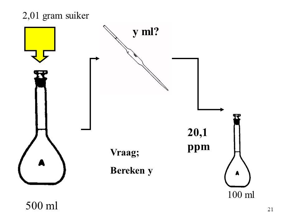 2,01 gram suiker y ml 20,1 ppm Vraag; Bereken y 100 ml 500 ml