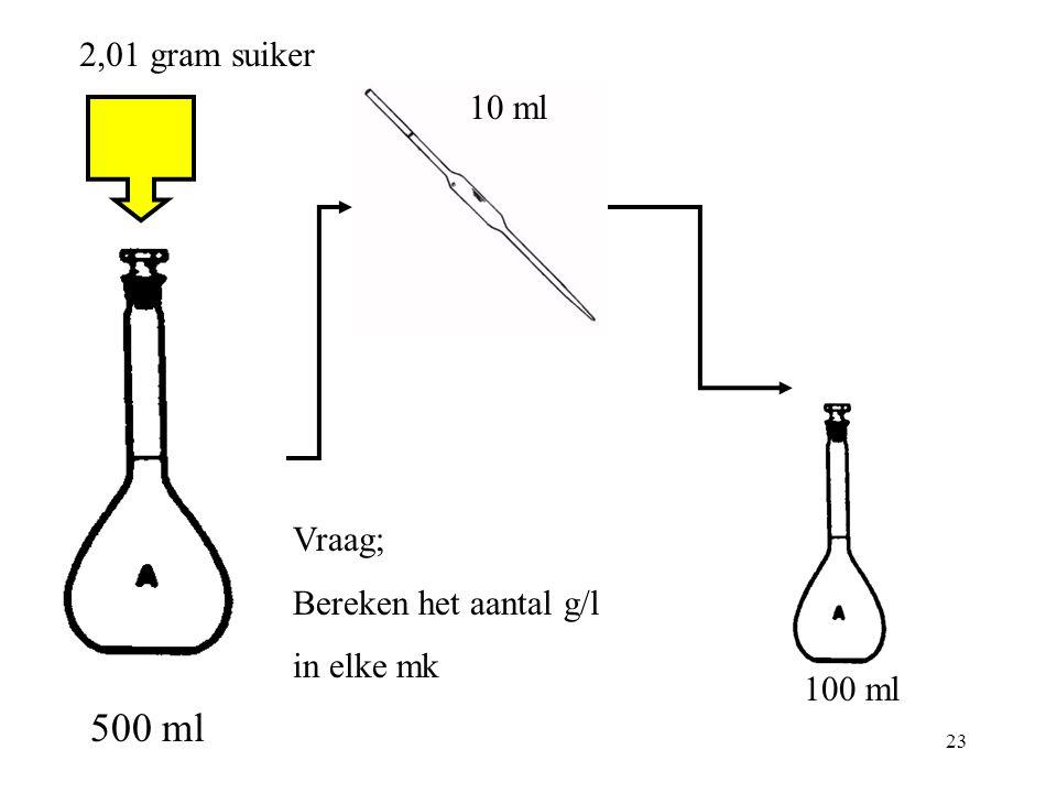 500 ml 2,01 gram suiker 10 ml Vraag; Bereken het aantal g/l in elke mk
