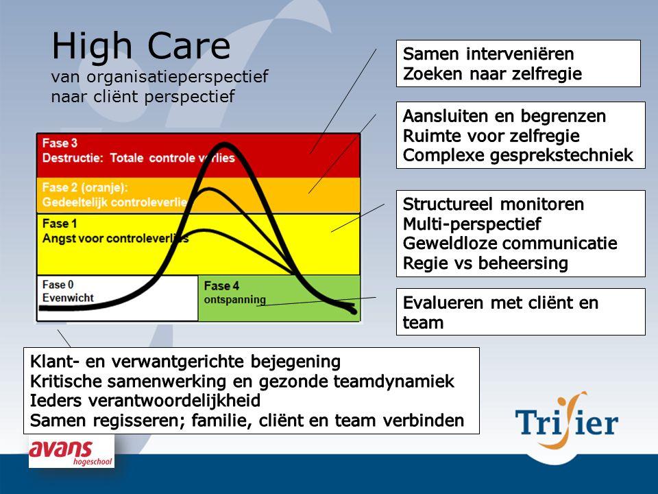 High Care van organisatieperspectief naar cliënt perspectief