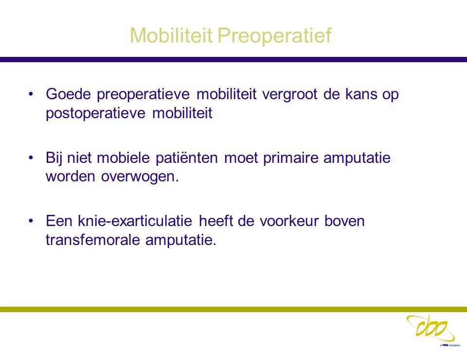 Mobiliteit Preoperatief