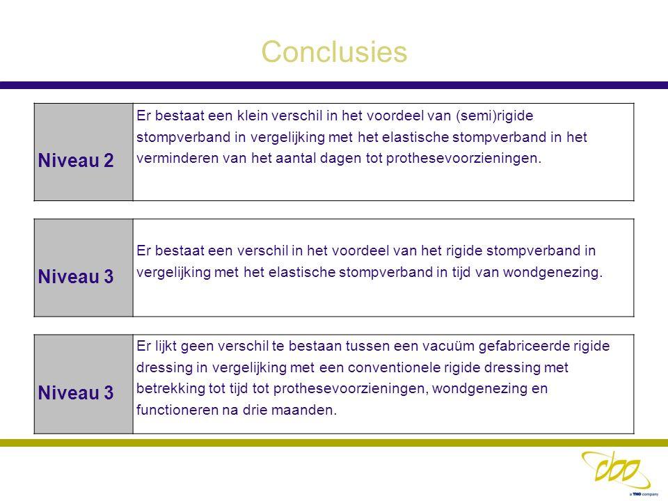 Conclusies Niveau 2 Niveau 3 Niveau 3