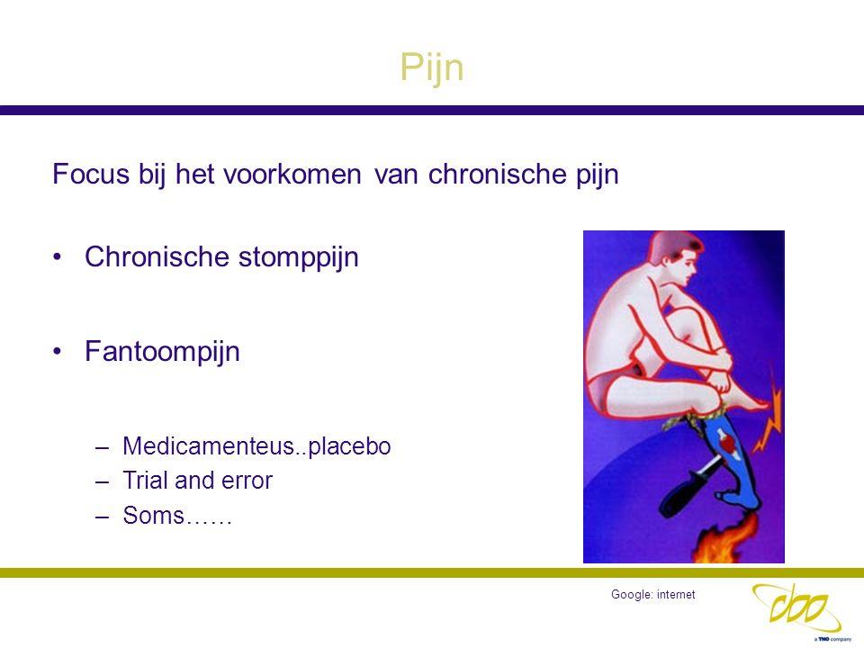Pijn Focus bij het voorkomen van chronische pijn Chronische stomppijn