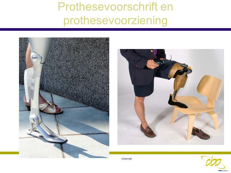 Prothesevoorschrift en prothesevoorziening