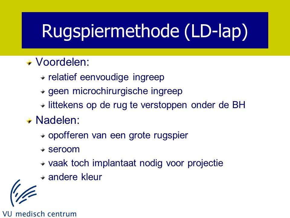 Rugspiermethode (LD-lap)