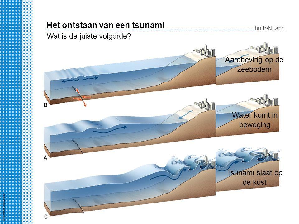 Het ontstaan van een tsunami