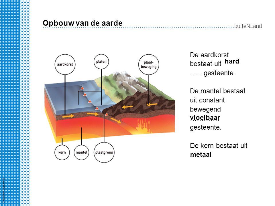 Opbouw van de aarde De aardkorst bestaat uit ……gesteente. hard