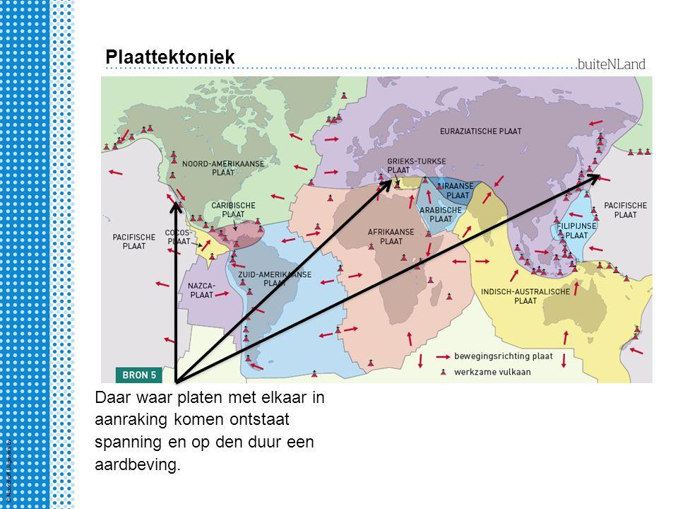 Plaattektoniek Animatie-effect: Eerst afbeelding (bron 5 tekstboek), daarna tekstvak, daarna pijlen.
