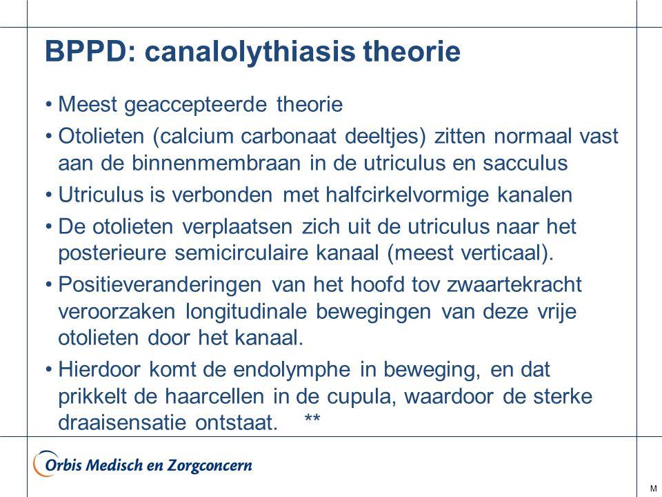 BPPD: canalolythiasis theorie