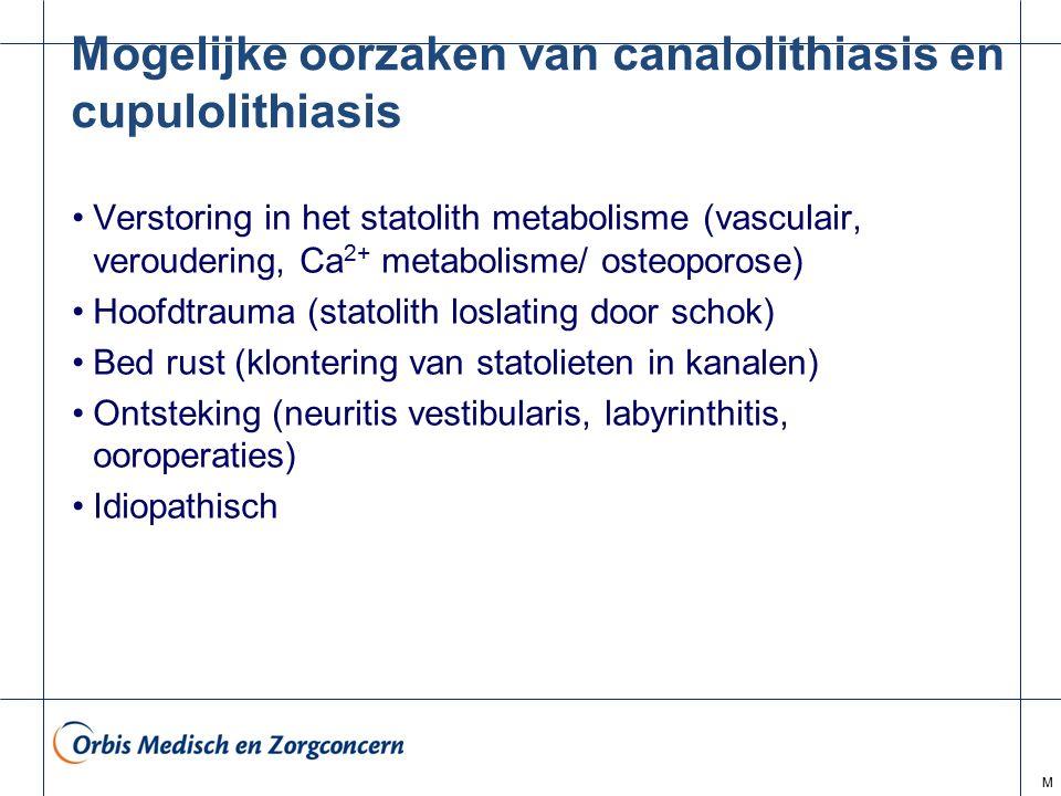 Mogelijke oorzaken van canalolithiasis en cupulolithiasis