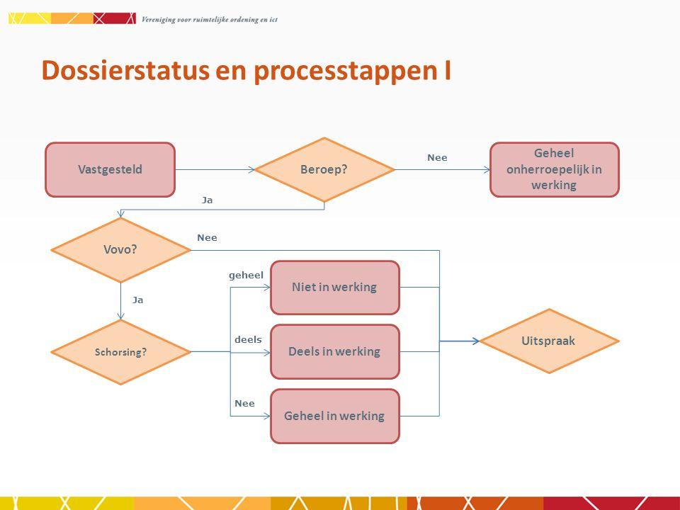 Dossierstatus en processtappen I