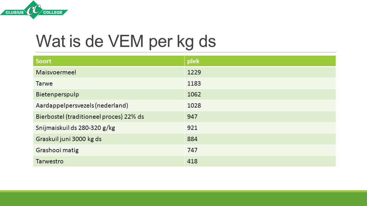 Wat is de VEM per kg ds Soort plek Maisvoermeel 1229 Tarwe 1183