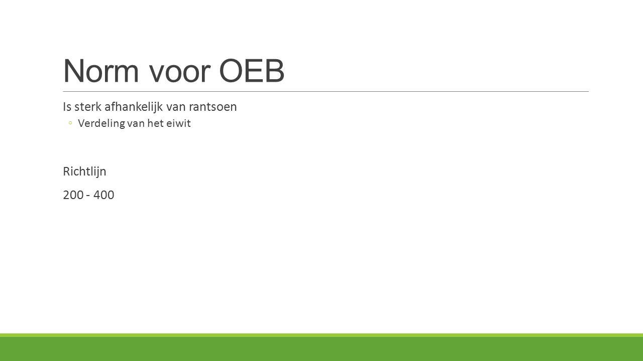 Norm voor OEB Is sterk afhankelijk van rantsoen Richtlijn 200 - 400