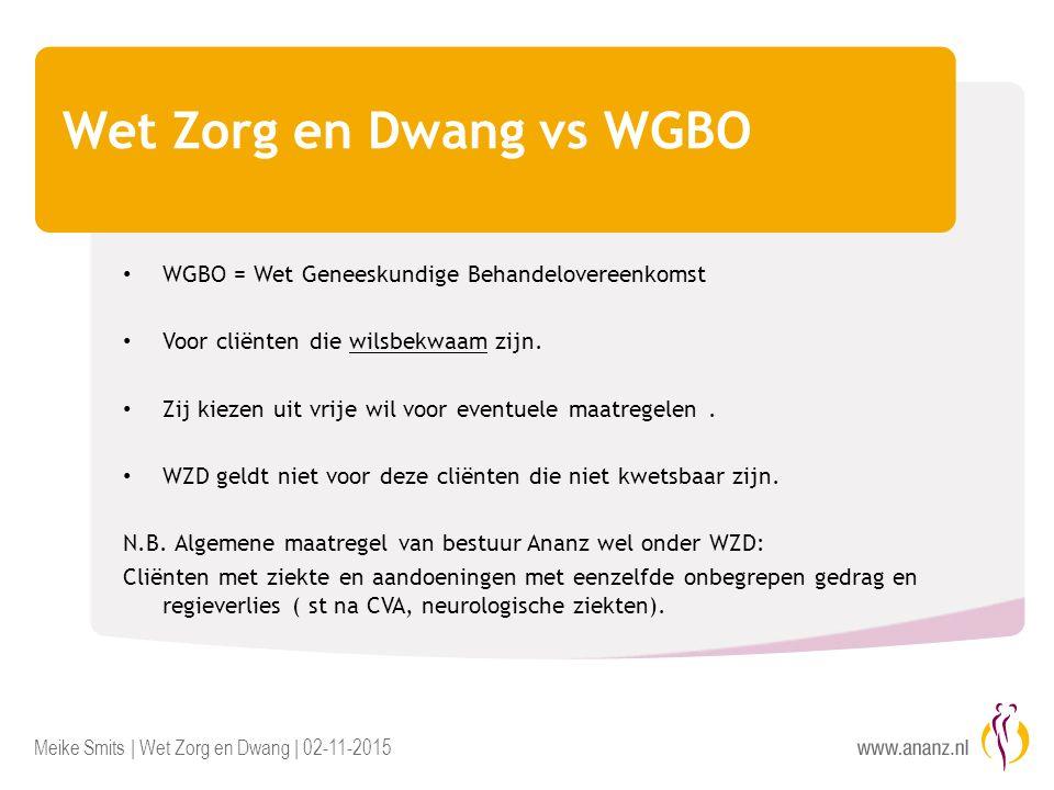 Wet Zorg en Dwang vs WGBO