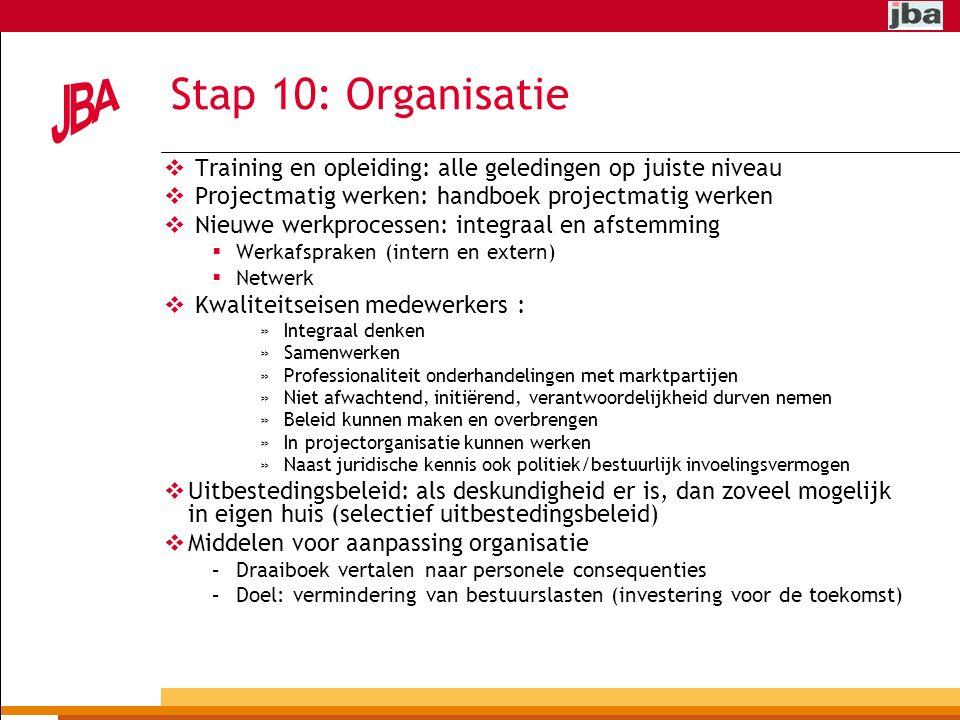 Stap 10: Organisatie Training en opleiding: alle geledingen op juiste niveau. Projectmatig werken: handboek projectmatig werken.