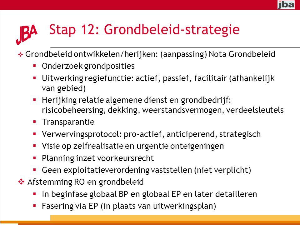 Stap 12: Grondbeleid-strategie