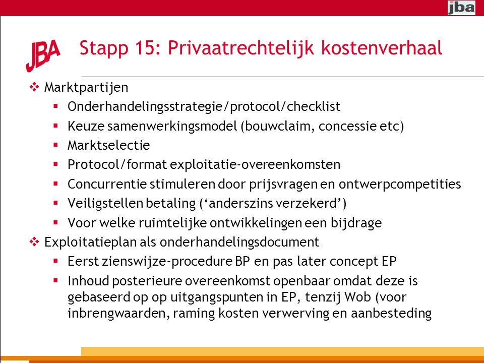 Stapp 15: Privaatrechtelijk kostenverhaal