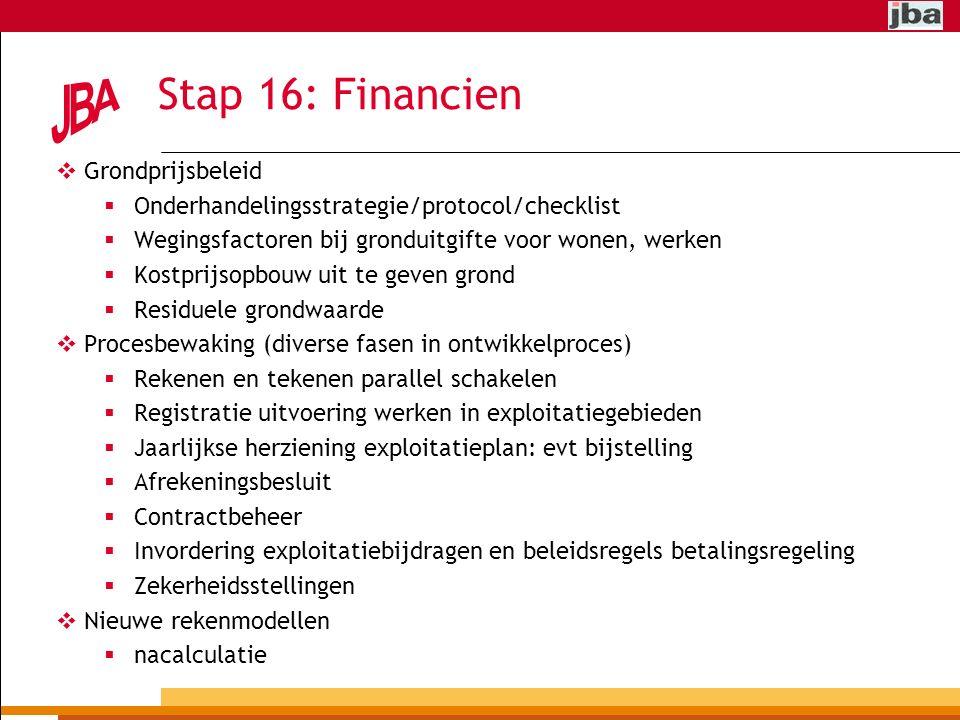 Stap 16: Financien Grondprijsbeleid