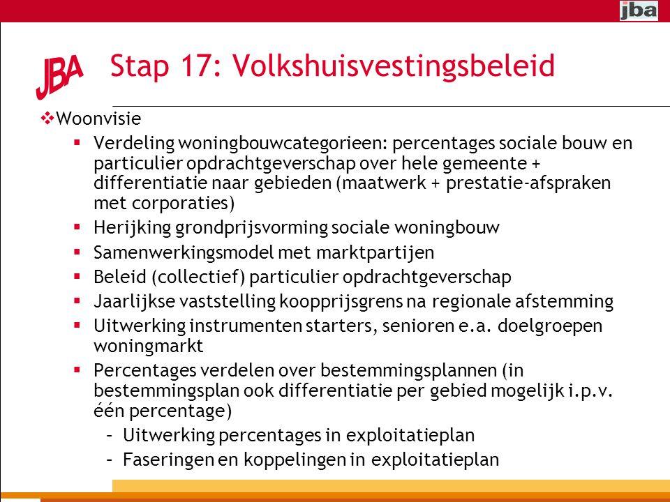 Stap 17: Volkshuisvestingsbeleid