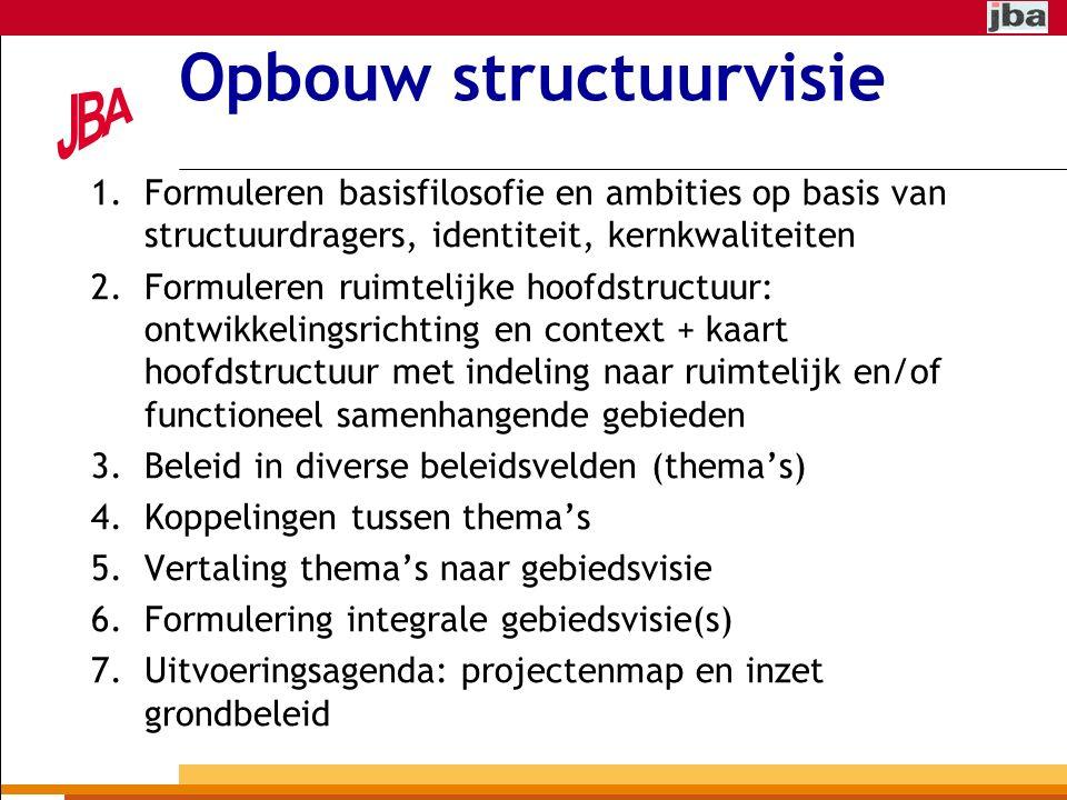 Opbouw structuurvisie