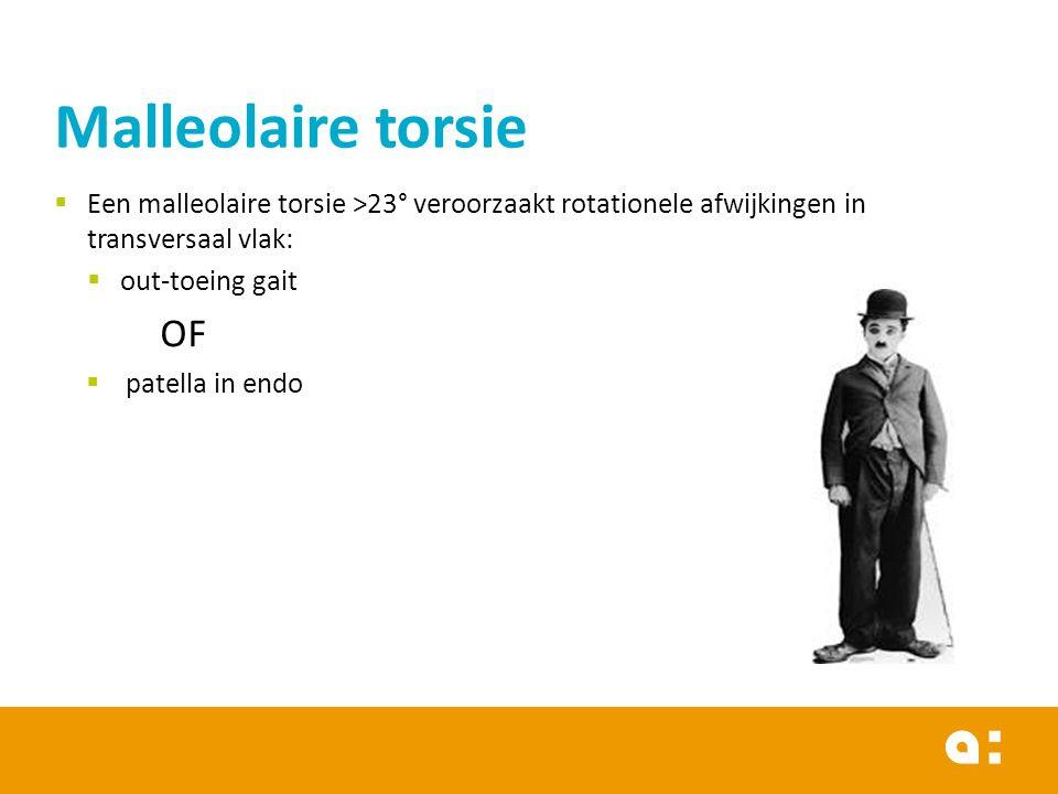 Malleolaire torsie Een malleolaire torsie >23° veroorzaakt rotationele afwijkingen in transversaal vlak: