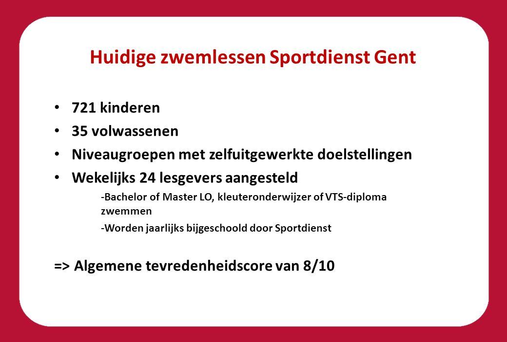 Huidige zwemlessen Sportdienst Gent