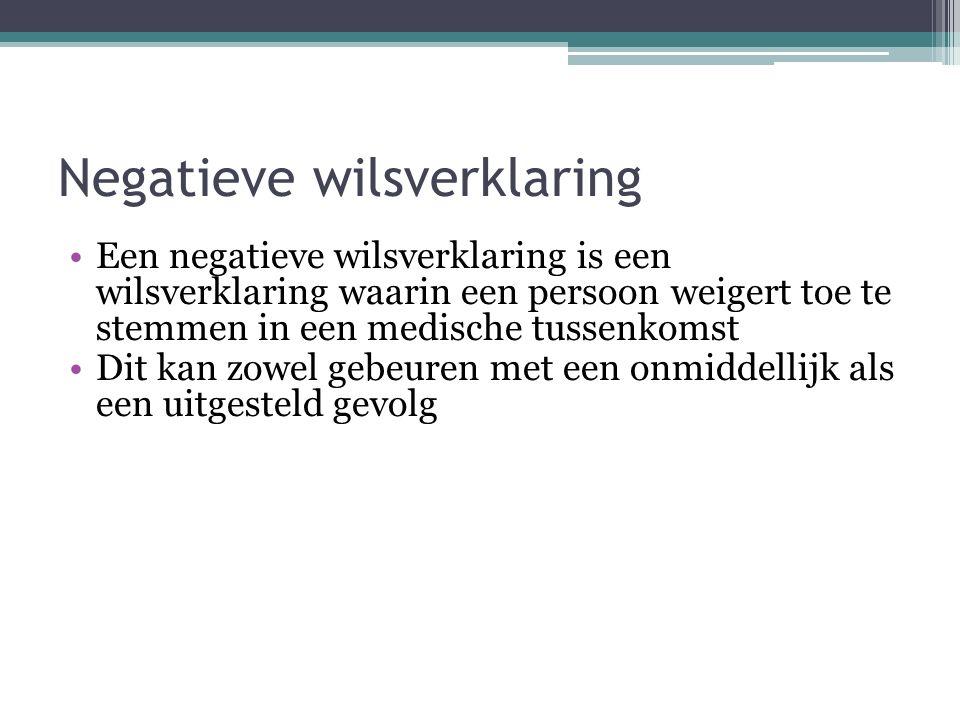 Negatieve wilsverklaring